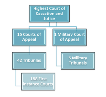 what is tribunal A resource of american constitutional law from the law library of congress on military tribunals.